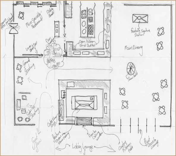 Blueprints For Restaurant Free