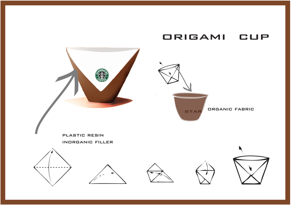 origami paper cup drink sustainably betacup jovoto
