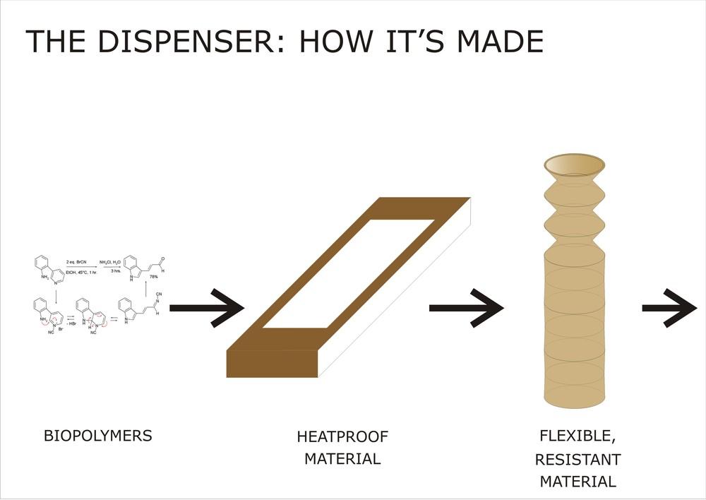 6dispenser process bigger