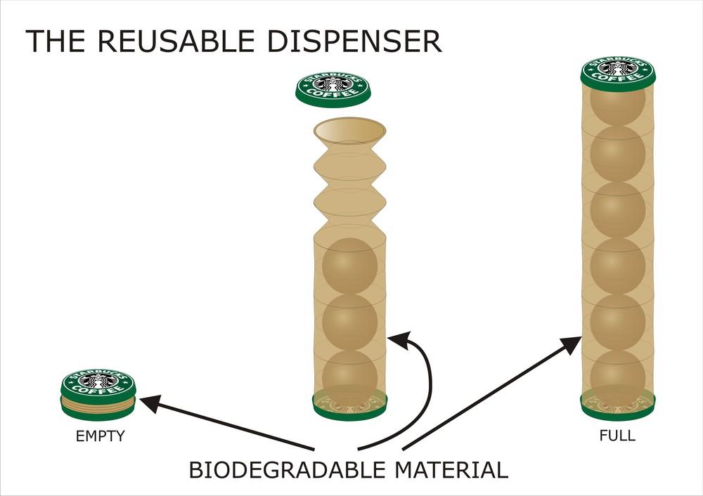5dispenser concept bigger