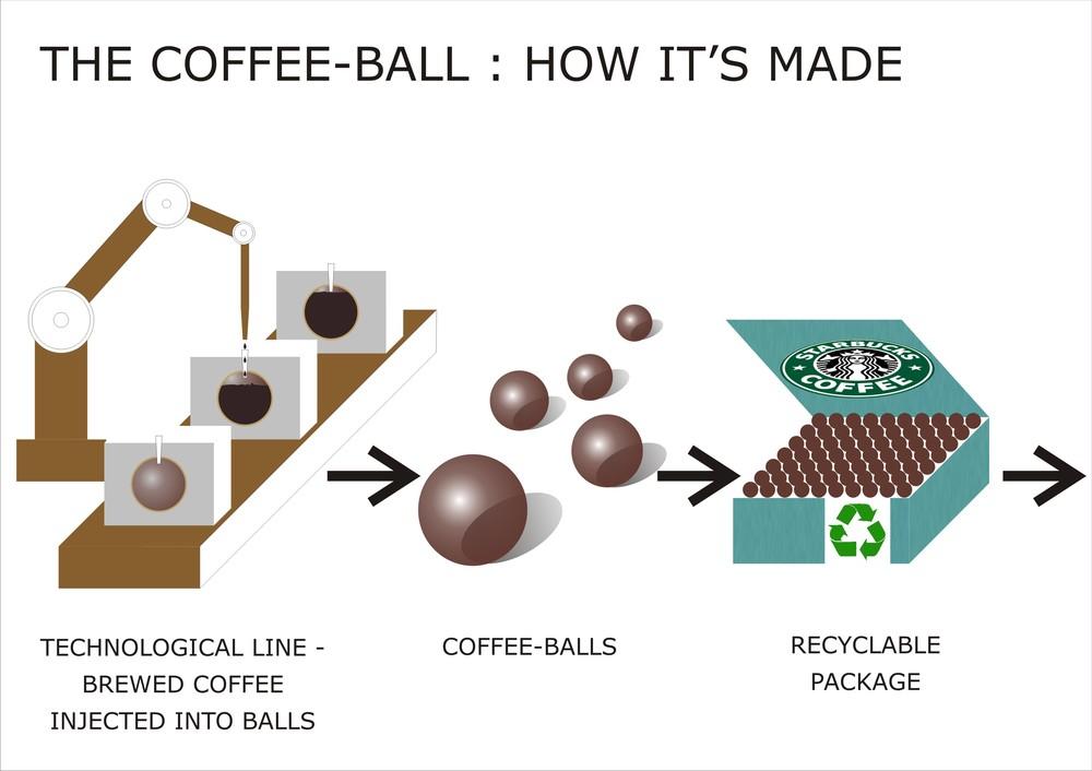 4star balls process2 modified bigger