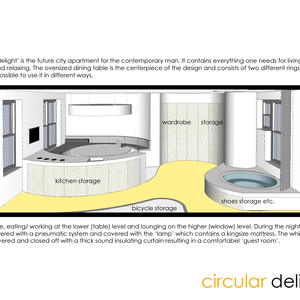 Circular delight