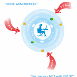 CISCO ATMOSPHERE