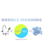 Bubble washing