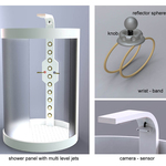 Smart Sustainable Shower