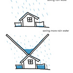 Saving rain water