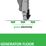 Generator Floor -- PRODUCE YOUR OWN CLEAN ENERGY