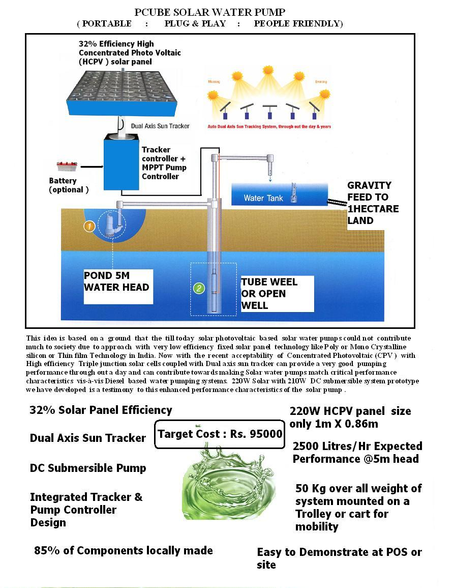 Pcube solar water pump revised bigger