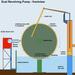 Ecat Revolving Pump ( ERP )